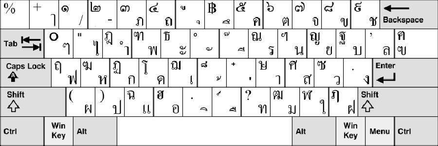 Thai Keyboard 23